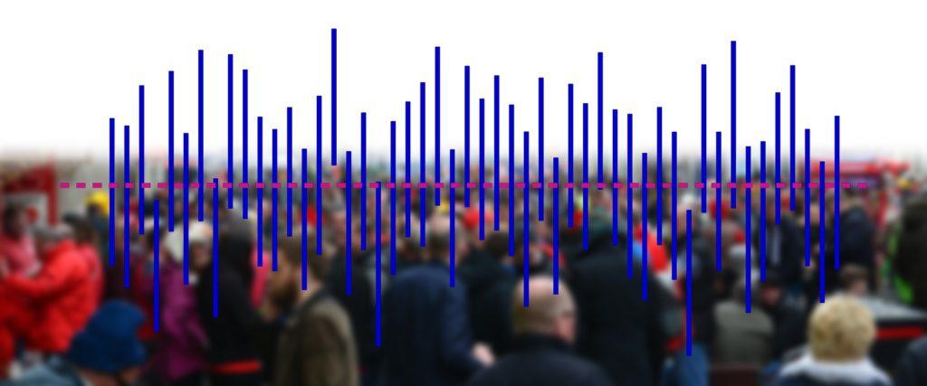 diversity and inclusion measurement